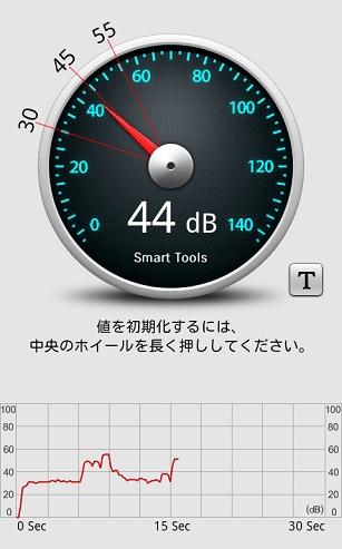 Sound Meter 01